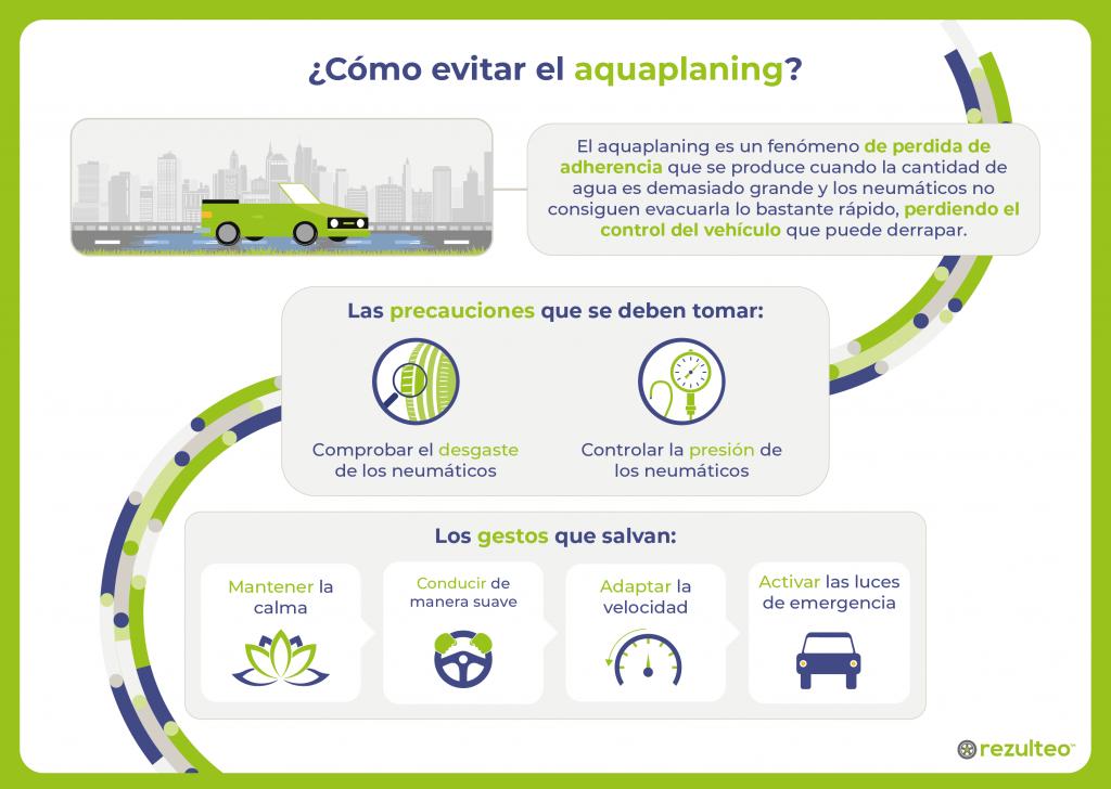 Infografía ¿Cómo evitar el aquaplaning?