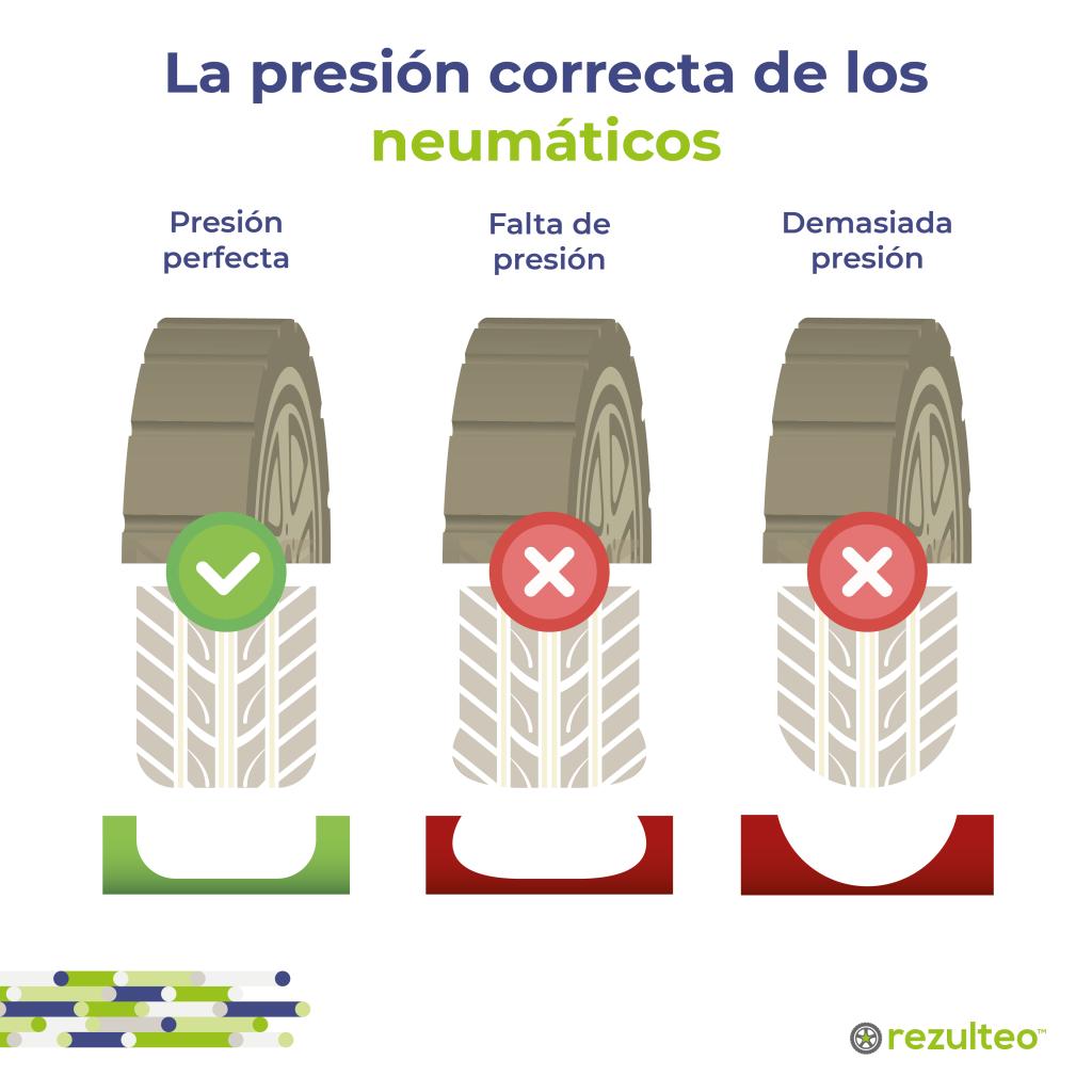 ¿Cómo inflar tus neumáticos correctamente?