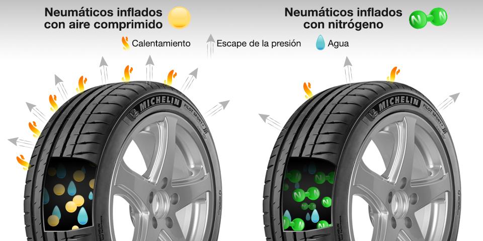Neumaticos inflados con aire comprimido e con nitrigeno